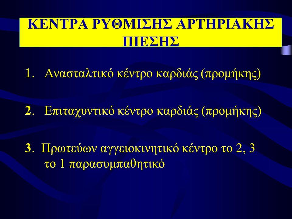 ΚΕΝΤΡΑ ΡΥΘΜΙΣΗΣ ΑΡΤΗΡΙΑΚΗΣ ΠΙΕΣΗΣ