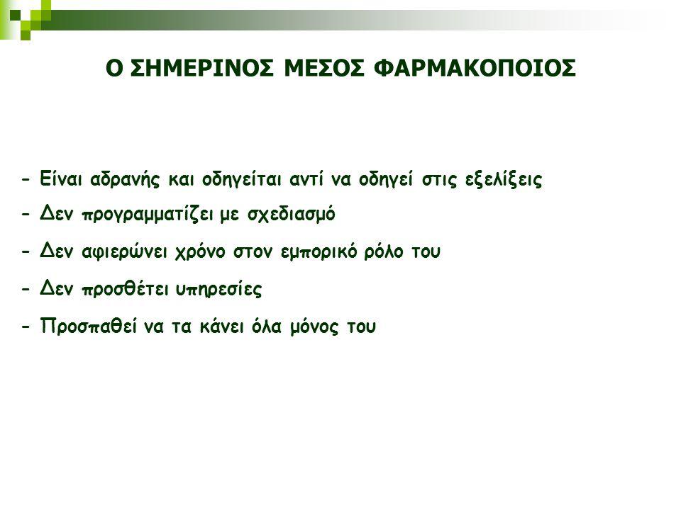 Ο ΣΗΜΕΡΙΝΟΣ ΜΕΣΟΣ ΦΑΡΜΑΚΟΠΟΙΟΣ
