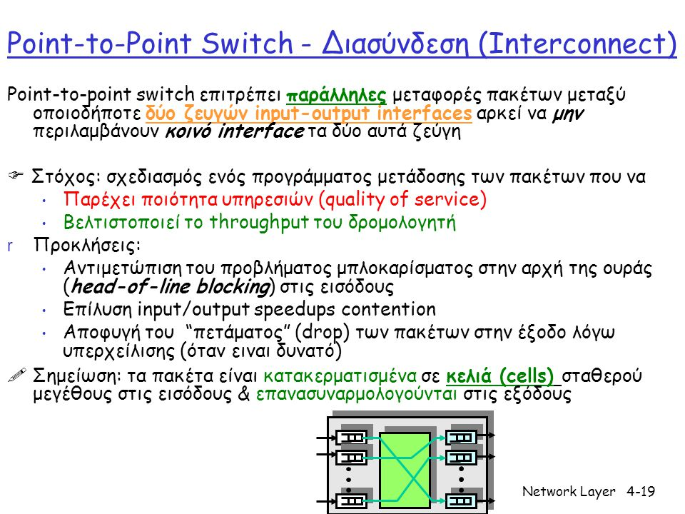Point-to-Point Switch - Διασύνδεση (Interconnect)