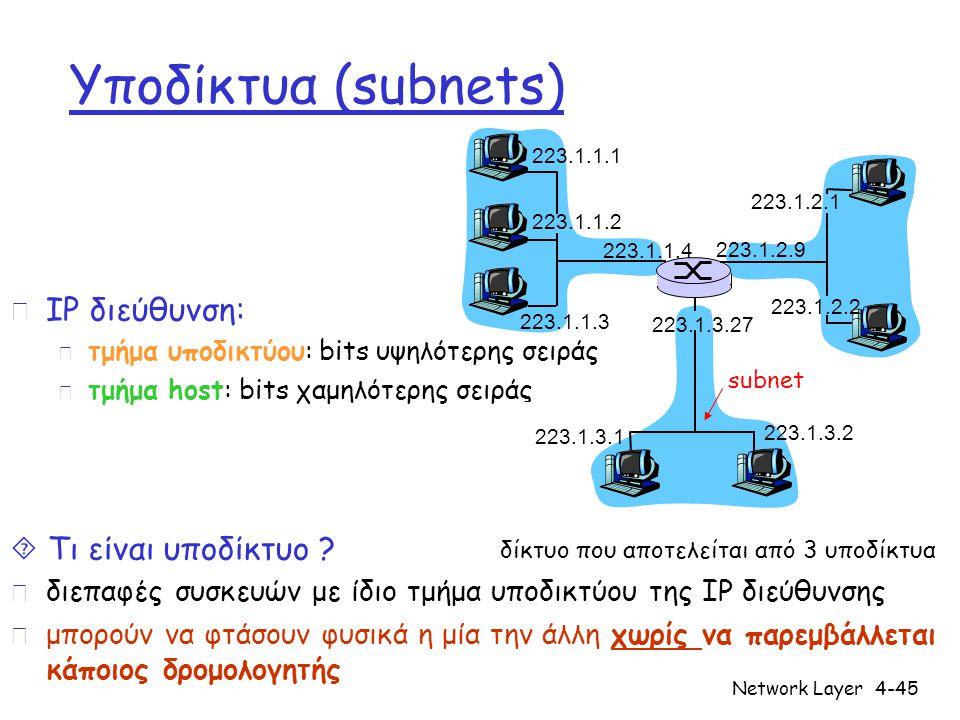 Υποδίκτυα (subnets) IP διεύθυνση:  Τι είναι υποδίκτυο