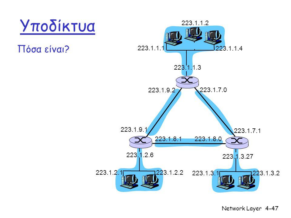 Υποδίκτυα 223.1.1.2. Πόσα είναι 223.1.1.1. 223.1.1.4. 223.1.1.3. 223.1.9.2. 223.1.7.0. 223.1.9.1.