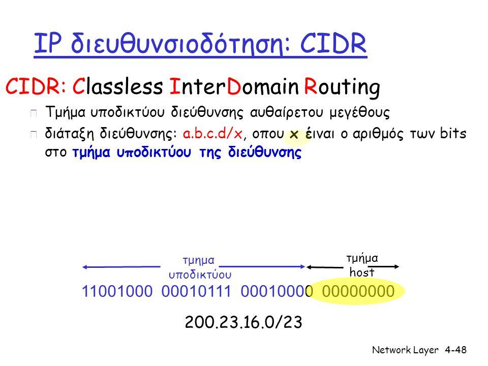 IP διευθυνσιοδότηση: CIDR