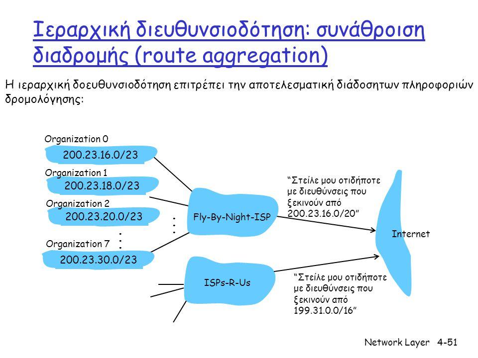 Ιεραρχική διευθυνσιοδότηση: συνάθροιση διαδρομής (route aggregation)