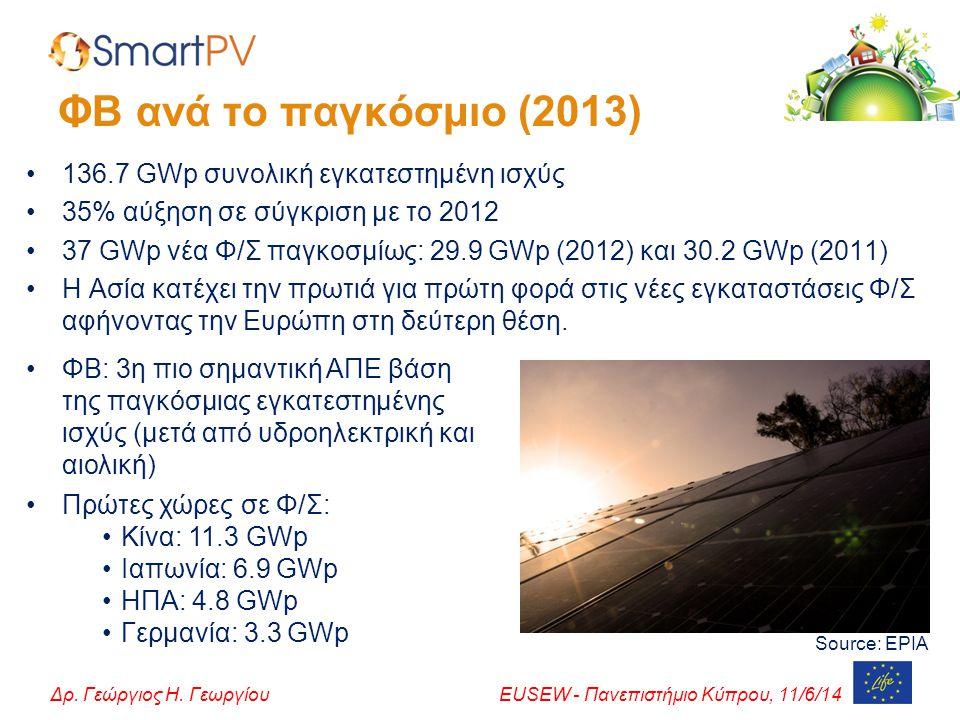 ΦΒ ανά το παγκόσμιο (2013) 136.7 GWp συνολική εγκατεστημένη ισχύς