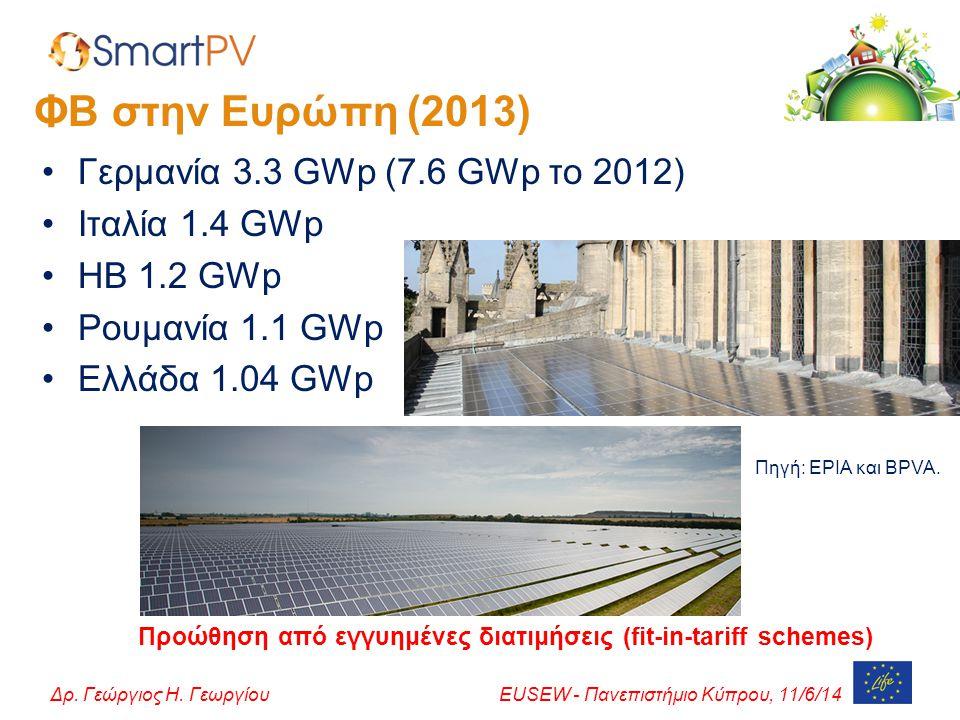 ΦΒ στην Ευρώπη (2013) Γερμανία 3.3 GWp (7.6 GWp το 2012)