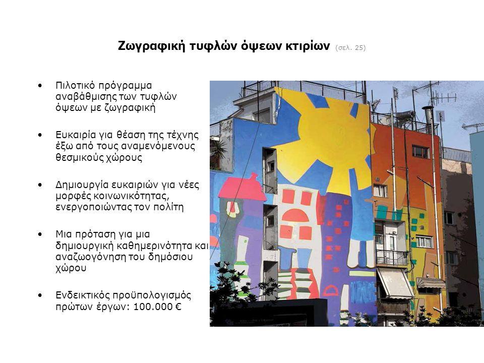 Ζωγραφική τυφλών όψεων κτιρίων (σελ. 25)