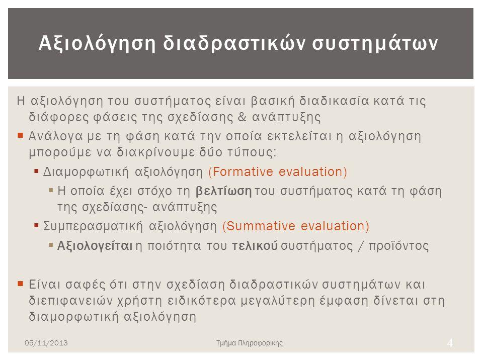 Αξιολόγηση διαδραστικών συστημάτων