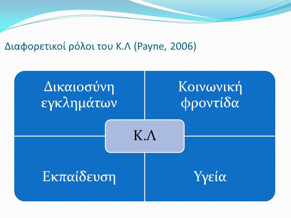 Διαφορετικοί ρόλοι του Κ.Λ (Payne, 2006)