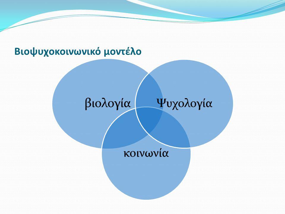 Βιοψυχοκοινωνικό μοντέλο