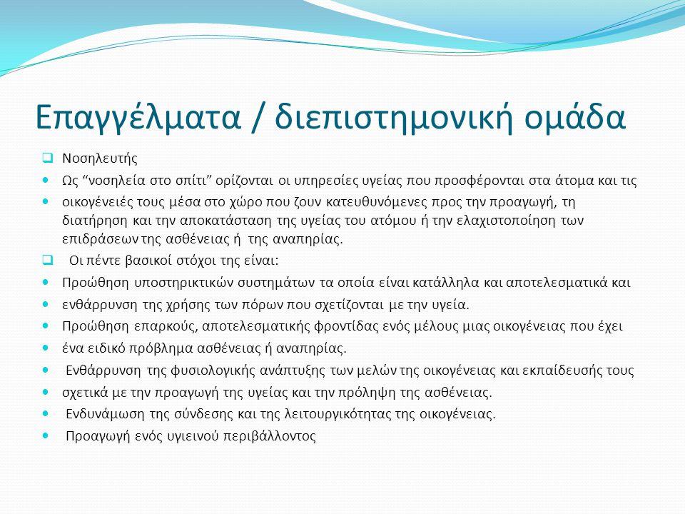 Επαγγέλματα / διεπιστημονική ομάδα