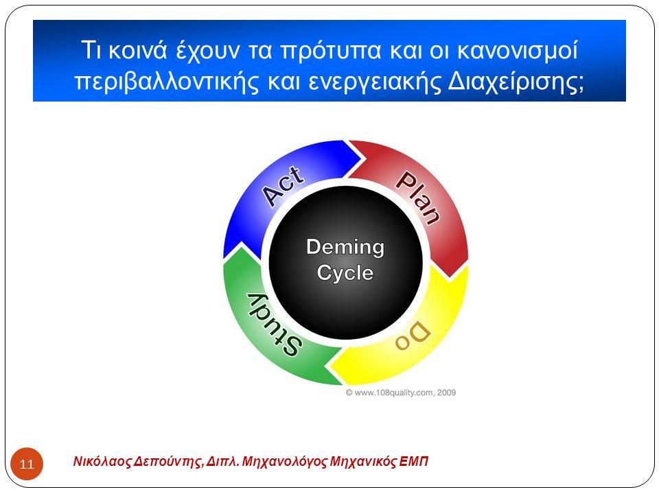 Τι κοινά έχουν τα πρότυπα και οι κανονισμοί περιβαλλοντικής και ενεργειακής Διαχείρισης;