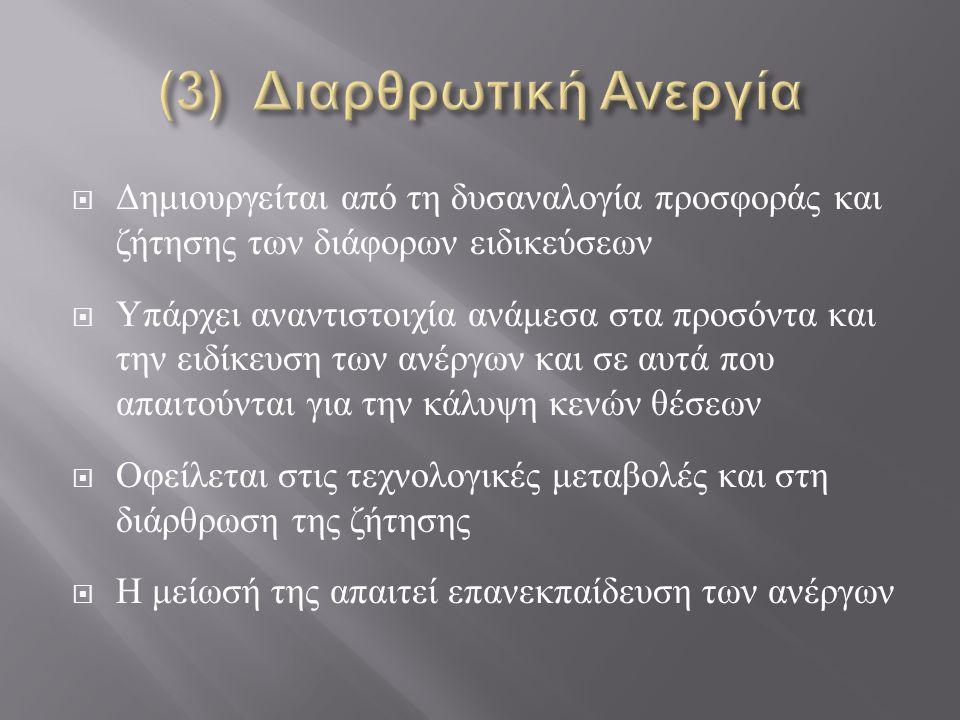 (3) Διαρθρωτική Ανεργία