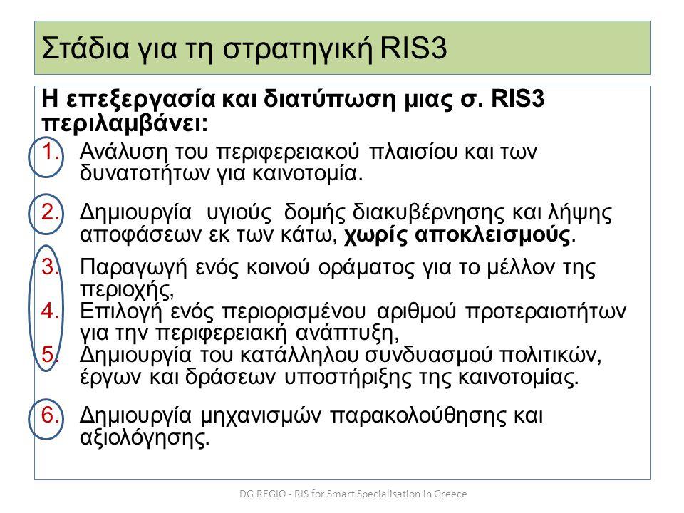 Στάδια για τη στρατηγική RIS3