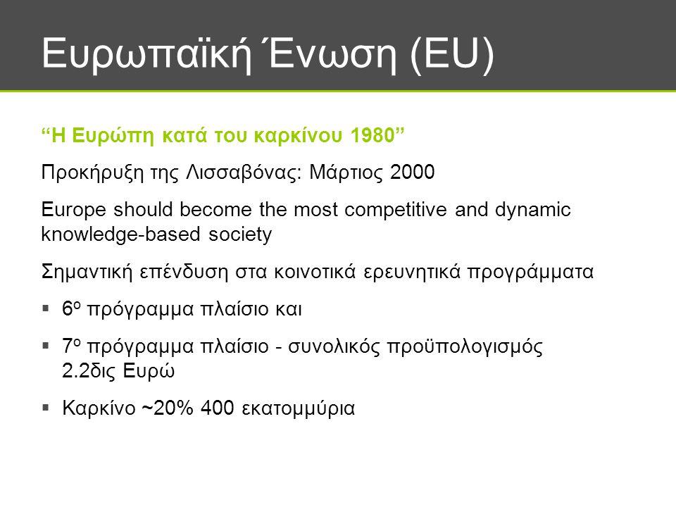 Ευρωπαϊκή Ένωση (EU) Η Ευρώπη κατά του καρκίνου 1980