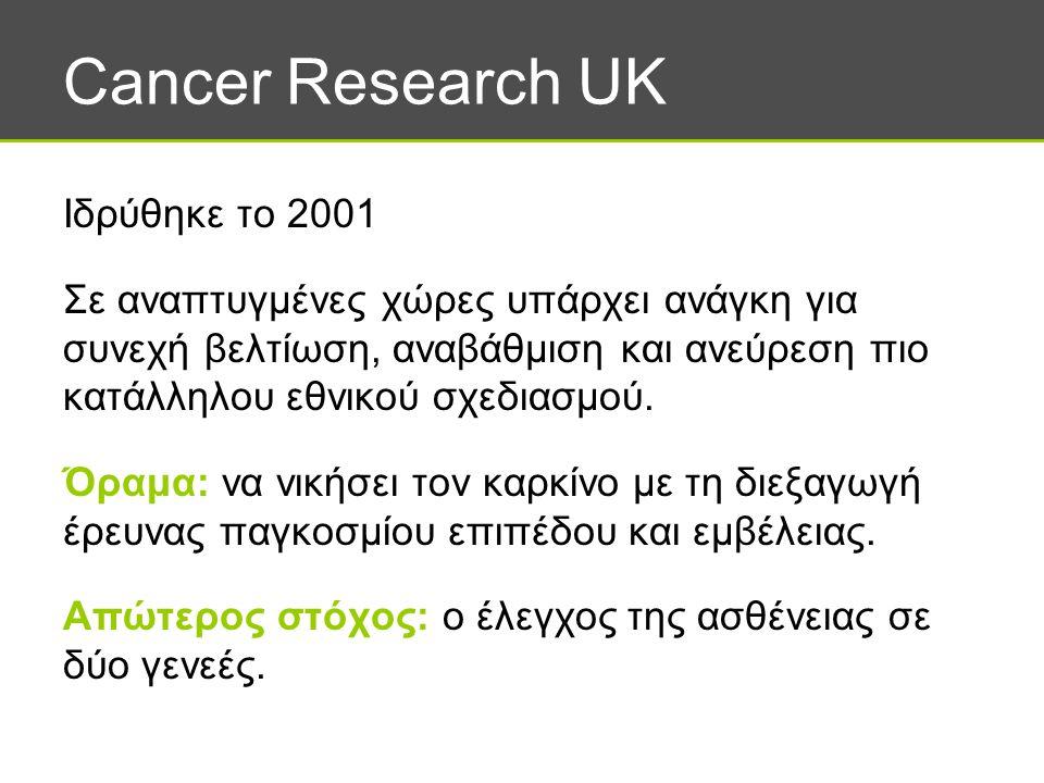 Cancer Research UK Ιδρύθηκε το 2001