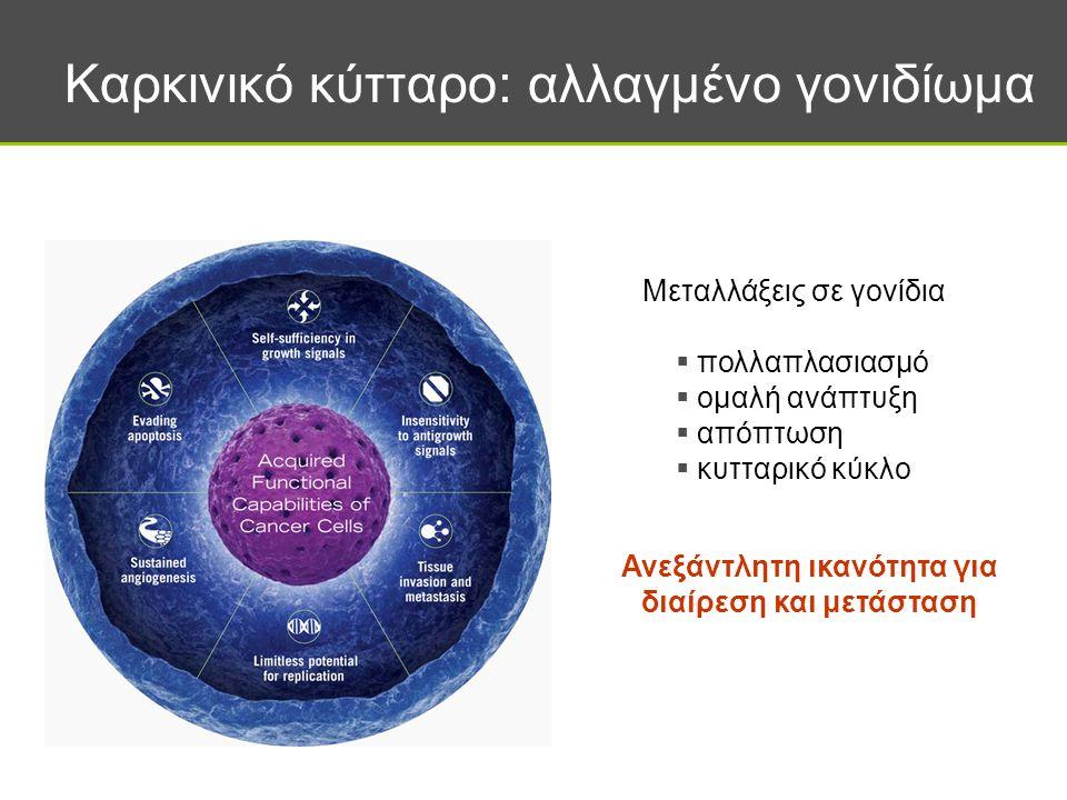 Καρκινικό κύτταρο: αλλαγμένο γονιδίωμα
