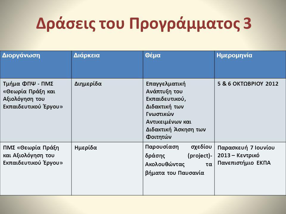 Δράσεις του Προγράμματος 3