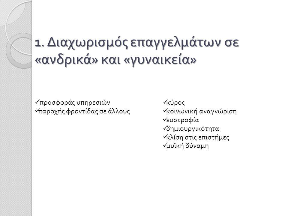 1. Διαχωρισμός επαγγελμάτων σε «ανδρικά» και «γυναικεία»