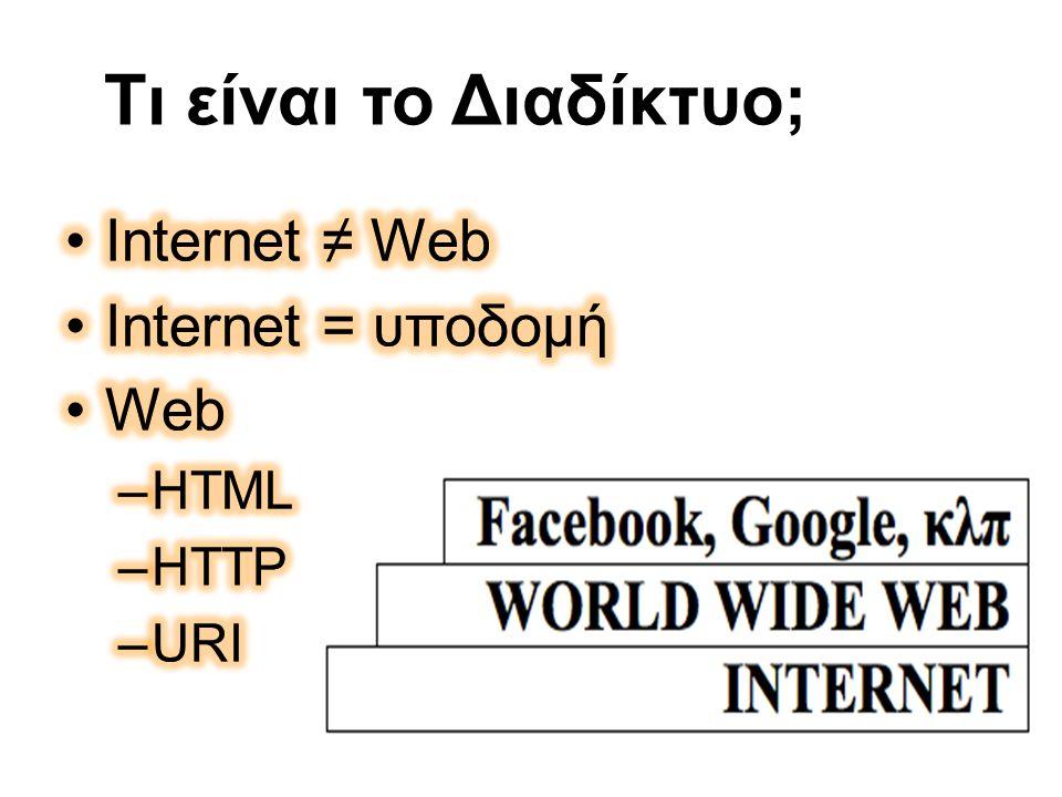 Τι είναι το Διαδίκτυο; Internet ≠ Web Internet = υποδομή Web HTML HTTP