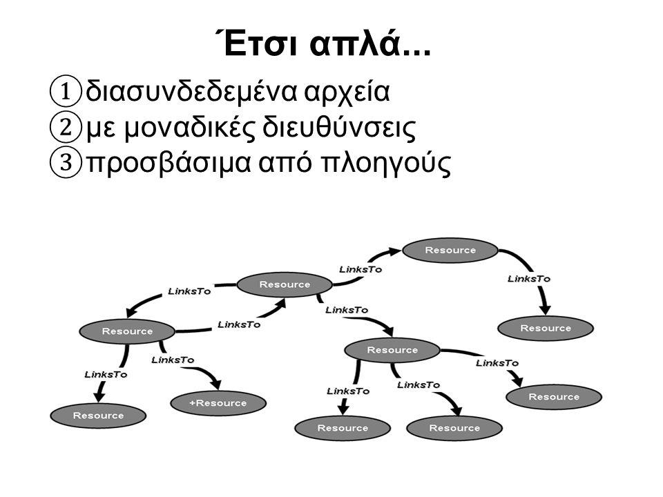Έτσι απλά... διασυνδεδεμένα αρχεία με μοναδικές διευθύνσεις