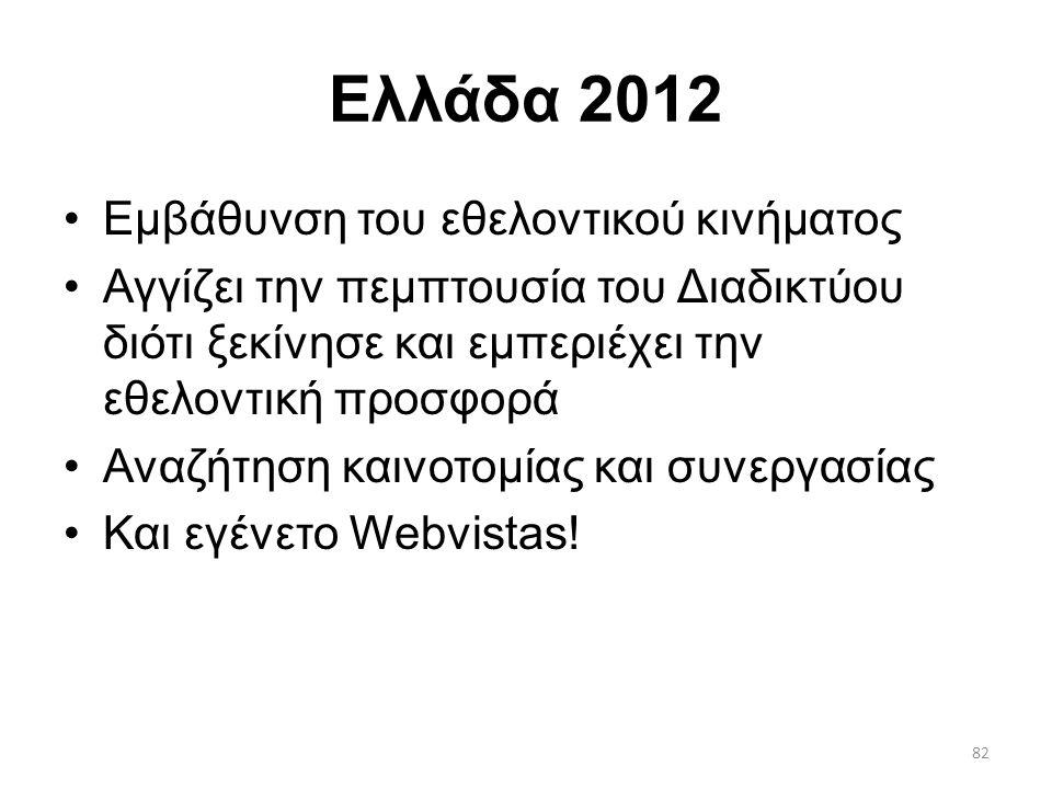 Ελλάδα 2012 Εμβάθυνση του εθελοντικού κινήματος