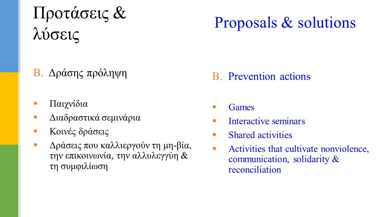 Προτάσεις & λύσεις Proposals & solutions Β. Δράσης πρόληψη