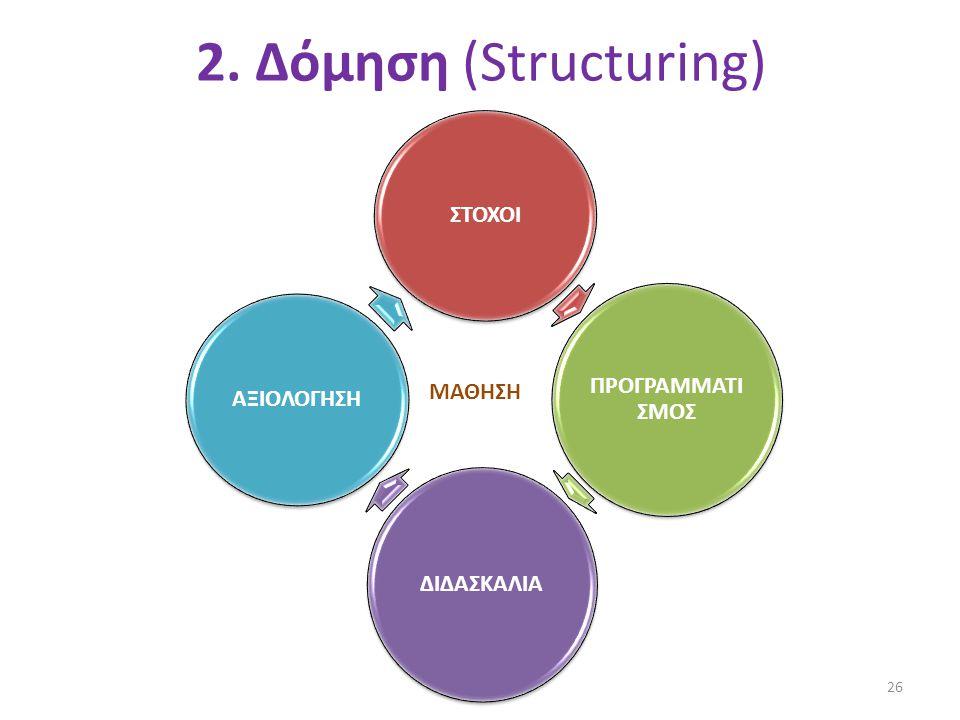 2. Δόμηση (Structuring) ΣΤΟΧΟΙ ΠΡΟΓΡΑΜΜΑΤΙΣΜΟΣ ΔΙΔΑΣΚΑΛΙΑ ΑΞΙΟΛΟΓΗΣΗ