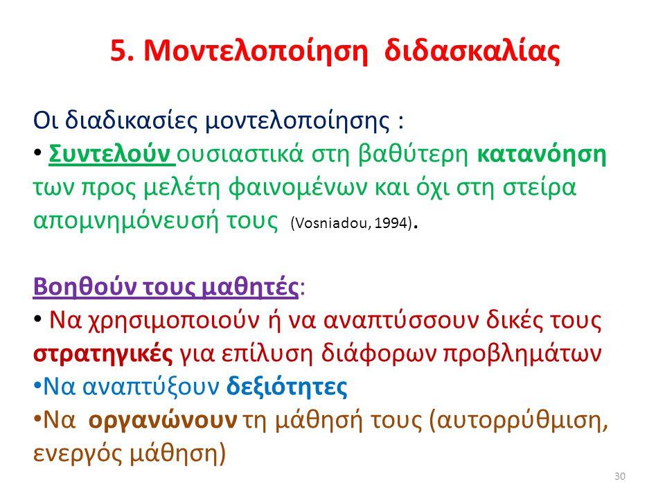 5. Μοντελοποίηση διδασκαλίας
