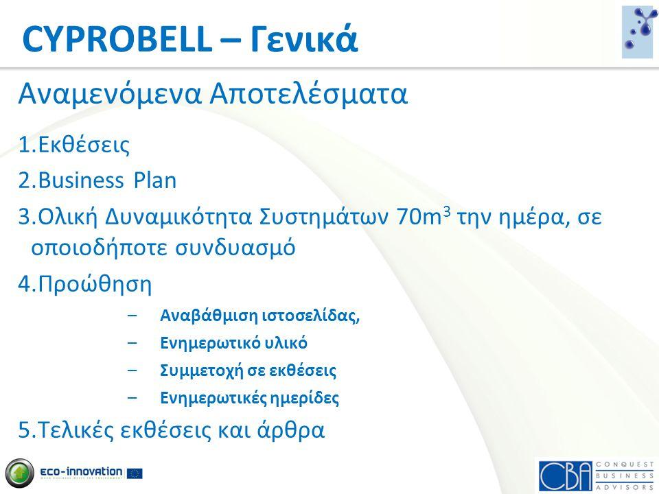 CYPROBELL – Γενικά Αναμενόμενα Αποτελέσματα Εκθέσεις Business Plan