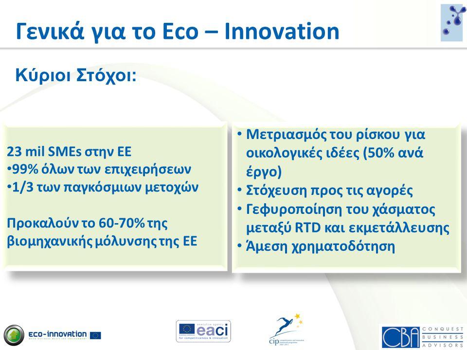 Γενικά για το Eco – Innovation