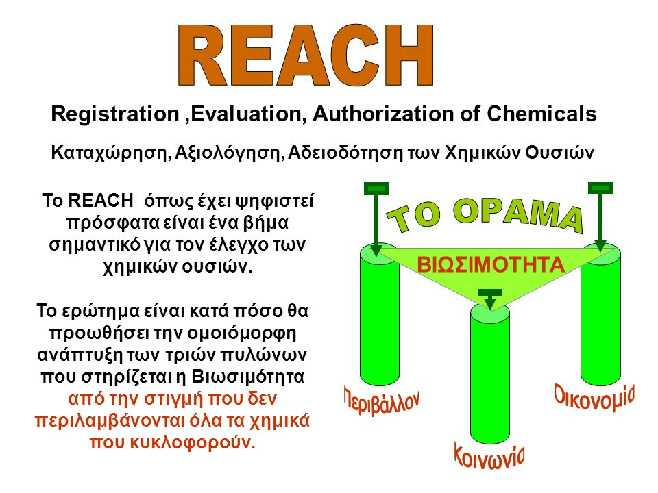 REACH ΤΟ ΟΡΑΜΑ Registration ,Evaluation, Authorization of Chemicals