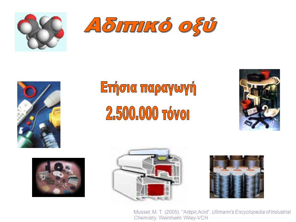 Αδιπικό οξύ Ετήσια παραγωγή 2.500.000 τόνοι
