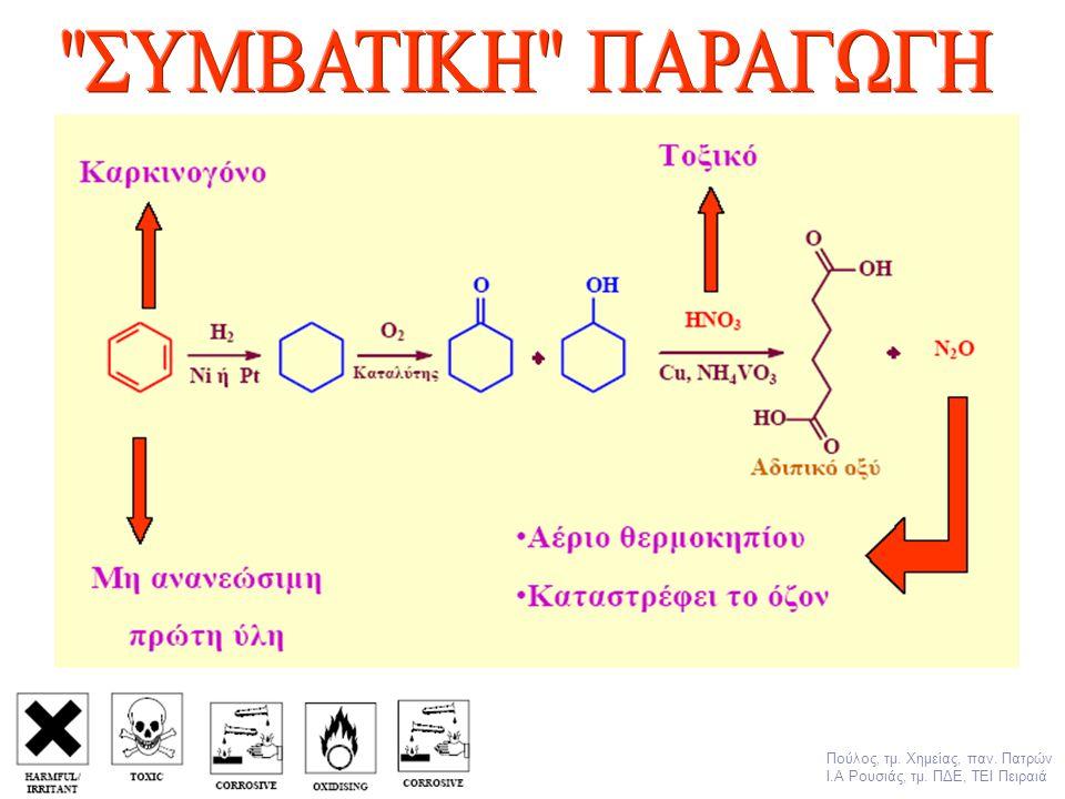 ΣΥΜΒΑΤΙΚΗ ΠΑΡΑΓΩΓΗ Πούλος, τμ. Χημείας, παν. Πατρών