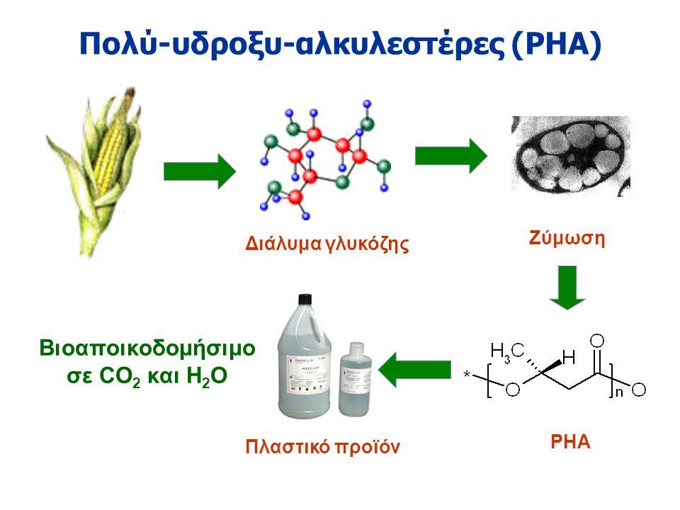 Πολύ-υδροξυ-αλκυλεστέρες (PHA) Βιοαποικοδομήσιμο σε CO2 και H2O