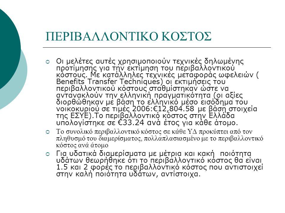 ΠΕΡΙΒΑΛΛΟΝΤΙΚΟ ΚΟΣΤΟΣ