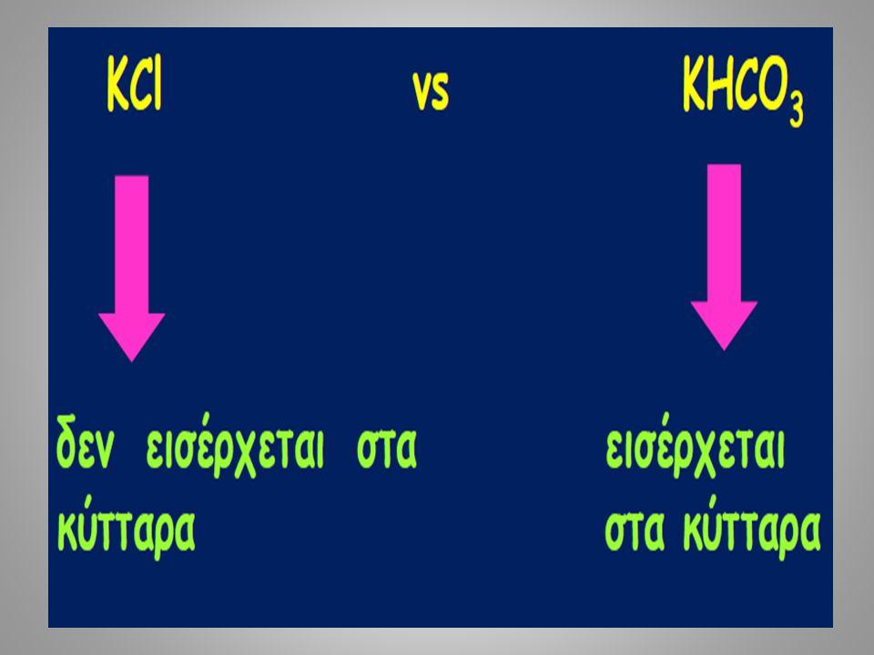 Serum K+ (mEq/L) Deficit (mEq)