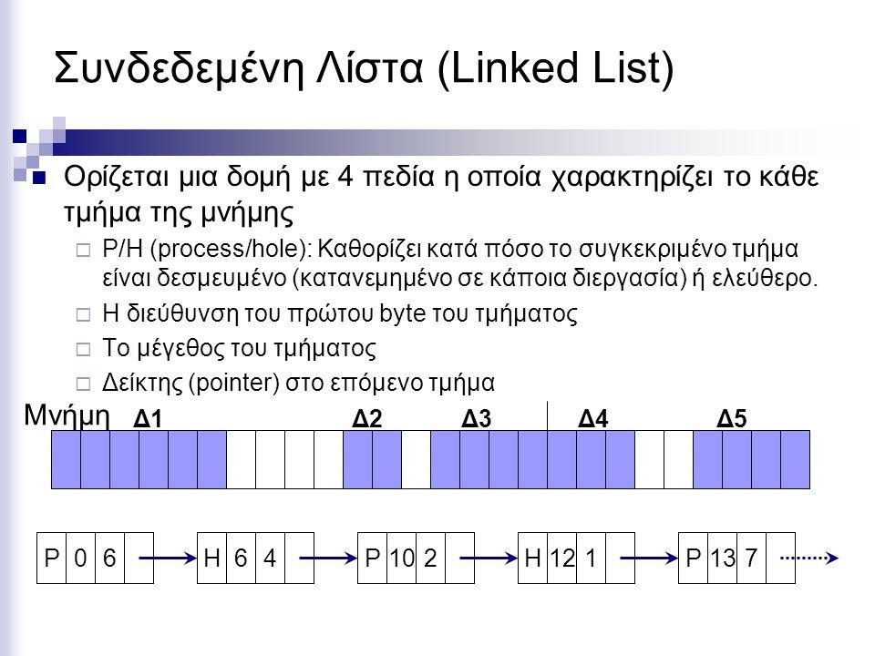Συνδεδεμένη Λίστα (Linked List)