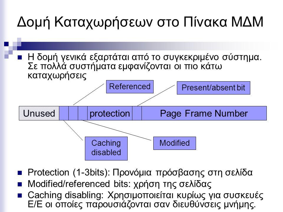Δομή Καταχωρήσεων στο Πίνακα ΜΔΜ