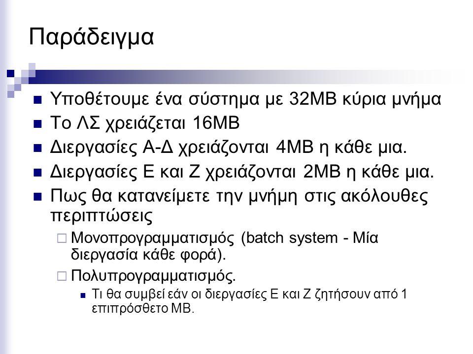Παράδειγμα Υποθέτουμε ένα σύστημα με 32ΜΒ κύρια μνήμα