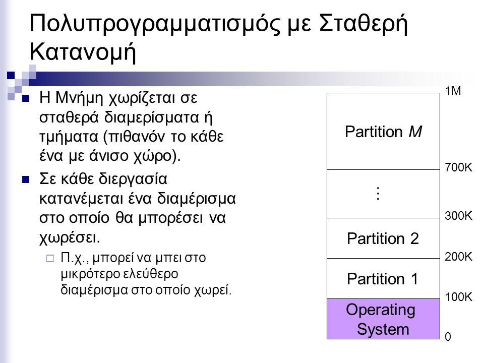 Πολυπρογραμματισμός με Σταθερή Κατανομή