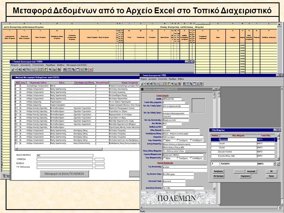 Μεταφορά Δεδομένων από το Αρχείο Excel στο Τοπικό Διαχειριστικό
