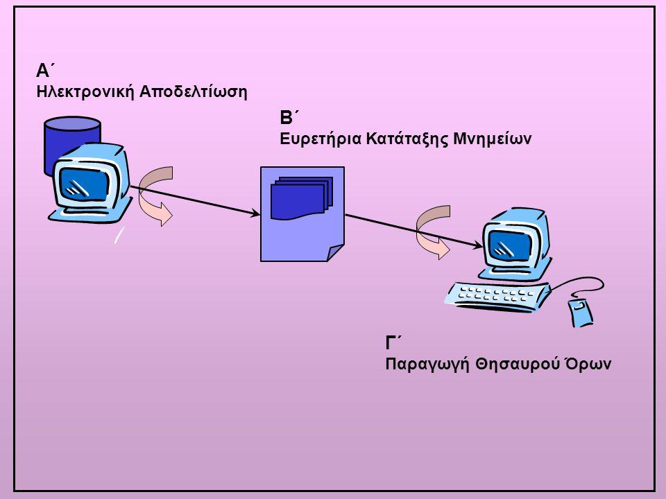 Α΄ Β΄ Γ΄ Ηλεκτρονική Αποδελτίωση Ευρετήρια Κατάταξης Μνημείων