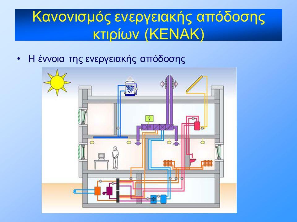 Κανονισμός ενεργειακής απόδοσης κτιρίων (ΚΕΝΑΚ)