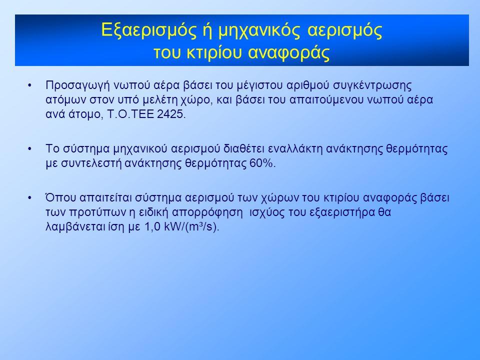 Εξαερισμός ή μηχανικός αερισμός του κτιρίου αναφοράς
