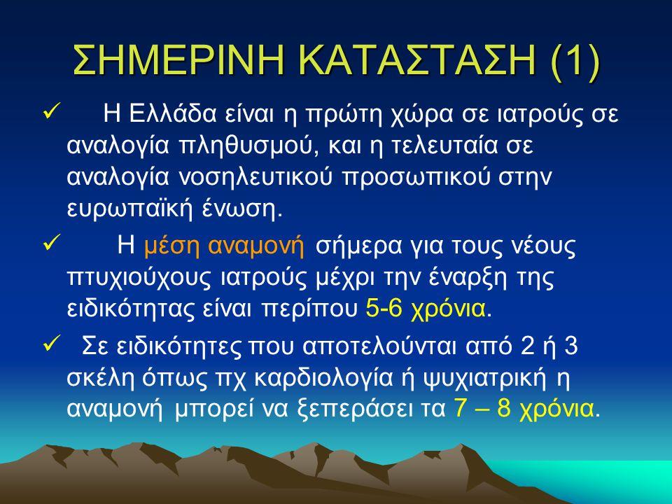 ΣΗΜΕΡΙΝΗ ΚΑΤΑΣΤΑΣΗ (1)