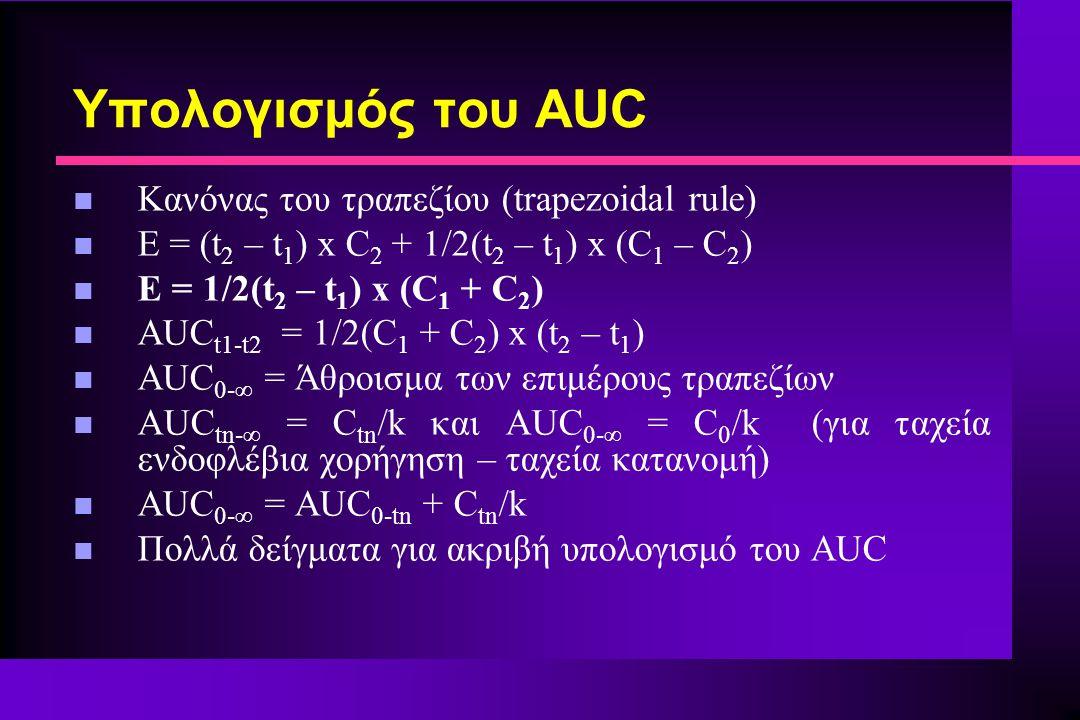 Υπολογισμός του AUC Κανόνας του τραπεζίου (trapezoidal rule)