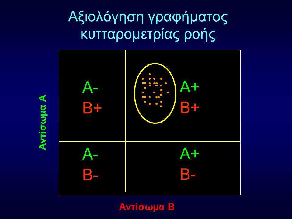Αξιολόγηση γραφήματος κυτταρομετρίας ροής