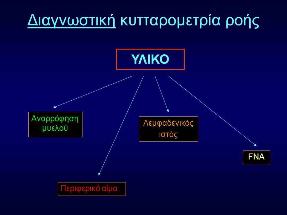 Διαγνωστική κυτταρομετρία ροής