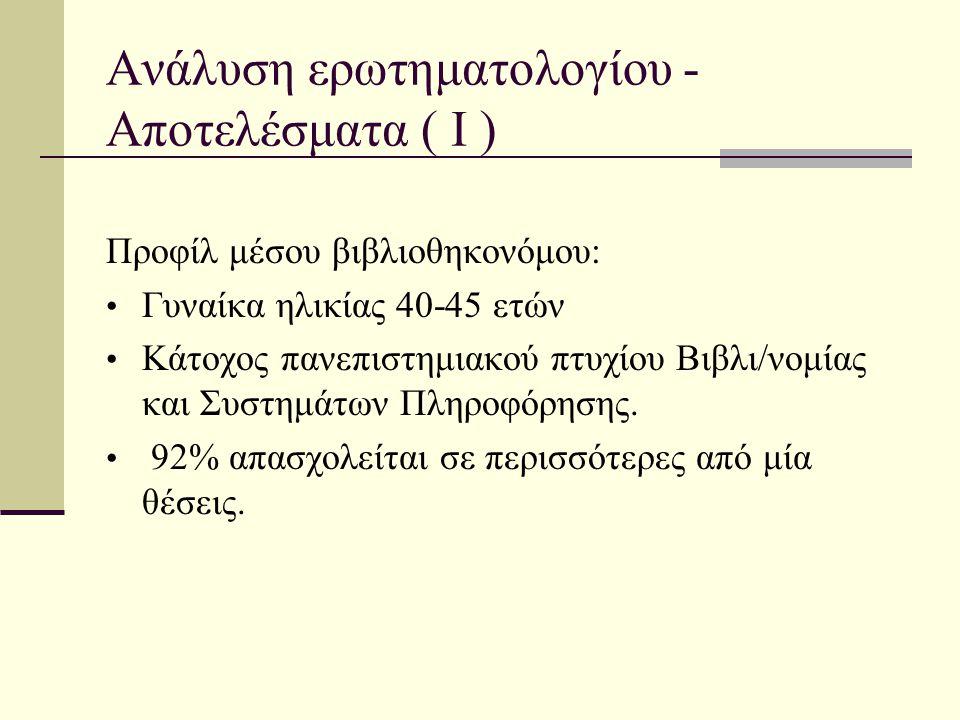 Ανάλυση ερωτηματολογίου - Αποτελέσματα ( Ι )