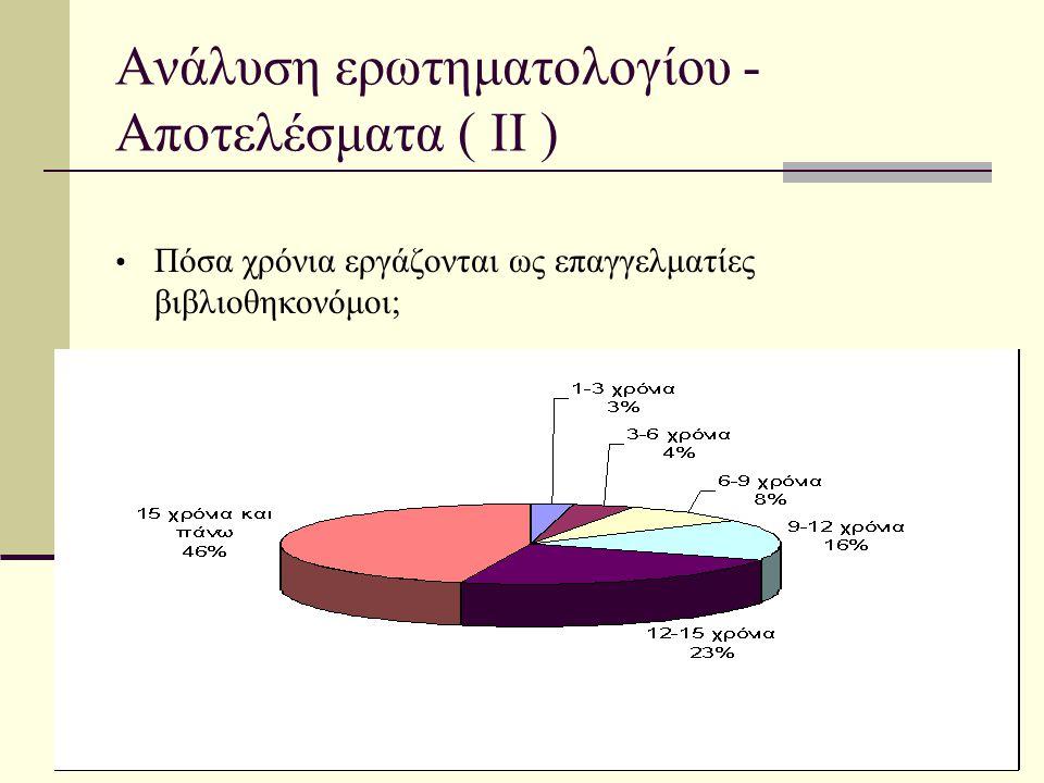 Ανάλυση ερωτηματολογίου - Αποτελέσματα ( ΙI )
